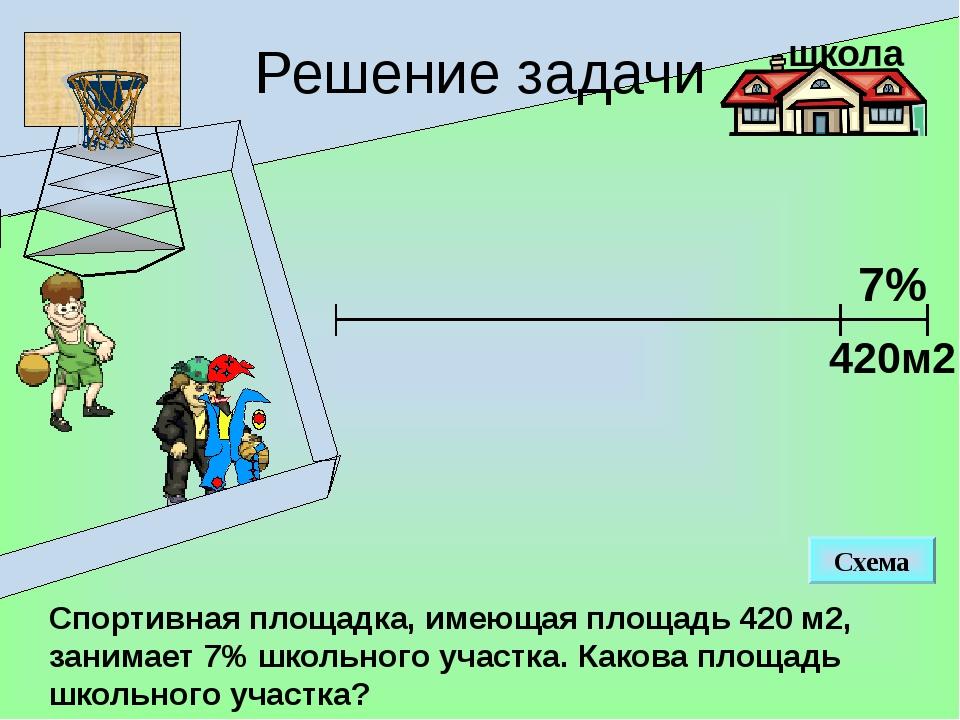 Спортивная площадка, имеющая площадь 420 м2, занимает 7% школьного участка....
