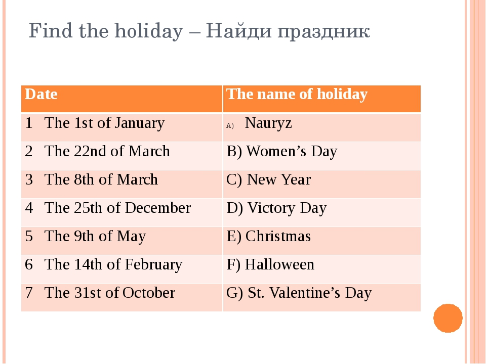 Find the holiday – Найди праздник Date The name of holiday 1 The 1stof Januar...
