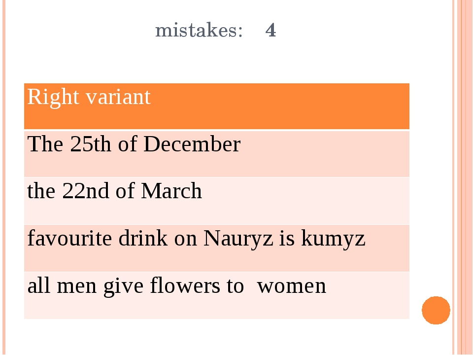 mistakes: 4 Right variant The 25thof December the 22ndof March favouritedrin...