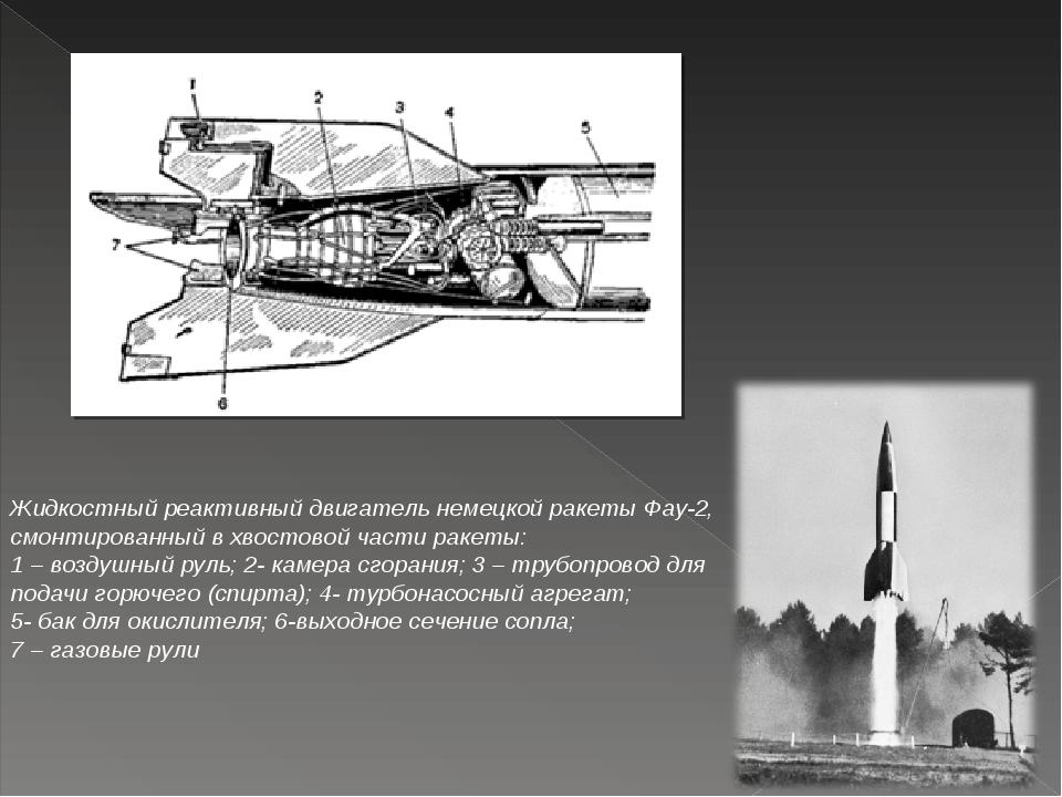 Жидкостный реактивный двигатель немецкой ракеты Фау-2, смонтированный вхвост...