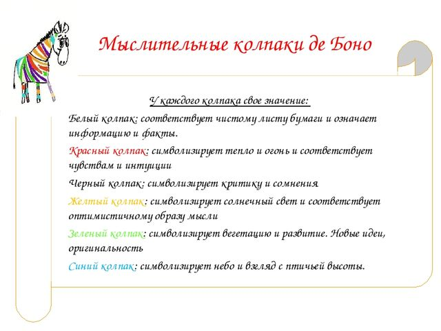 Мыслительные колпаки де Боно У каждого колпака свое значение: Белый колпак:...