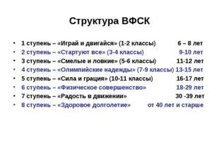 Структура ВФСК 1 ступень – «Играй и двигайся» (1-2 классы) 6 – 8 лет 2 ступен