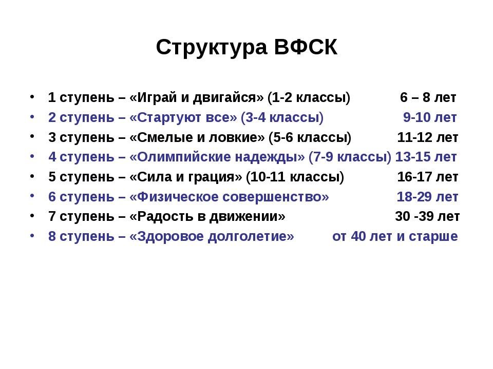 Структура ВФСК 1 ступень – «Играй и двигайся» (1-2 классы) 6 – 8 лет 2 ступен...