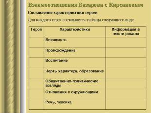 Взаимоотношения Базарова с Кирсановым Составление характеристики героев Для к