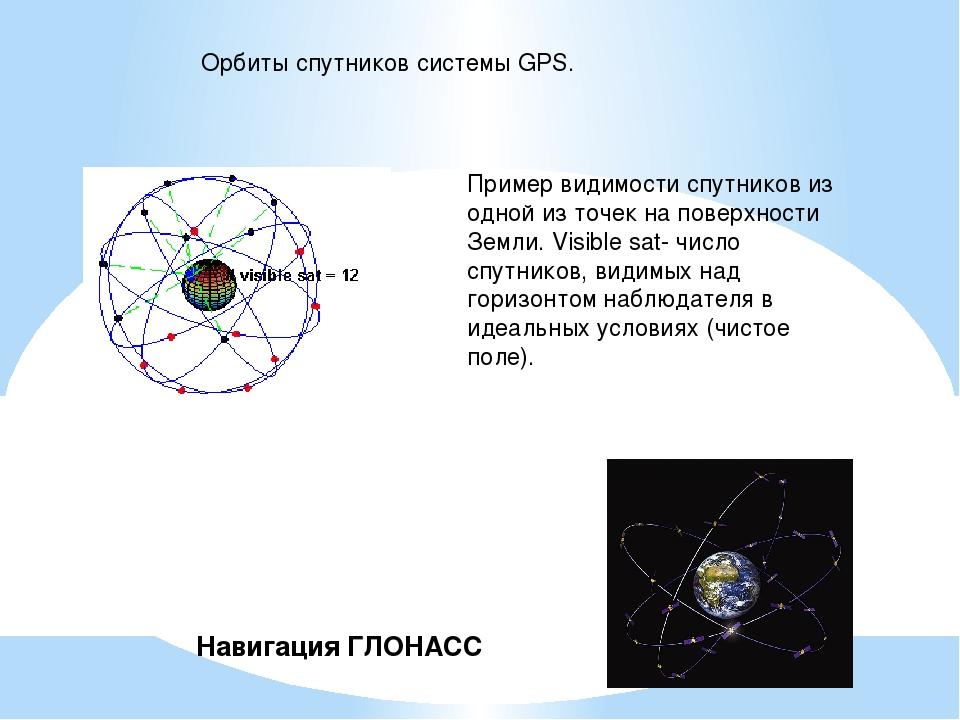 Пример видимости спутников из одной из точек на поверхности Земли. Visible sa...