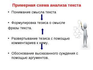Примерная схема анализа текста Понимание смысла текста Формулировка тезиса о