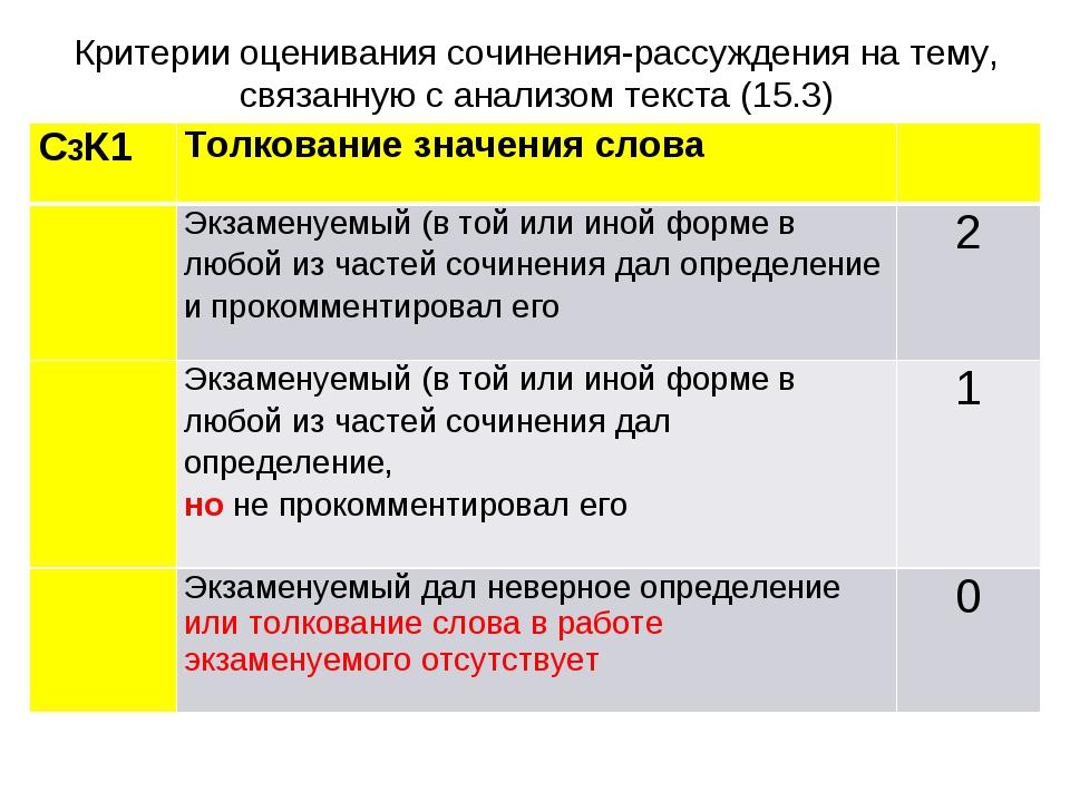 Критерии оценивания сочинения-рассуждения на тему, связанную с анализом текст...