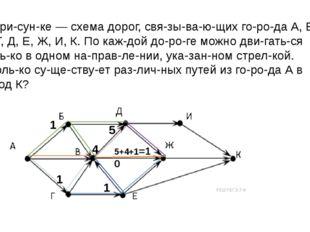 На рисунке— схема дорог, связывающих города А, Б, В, Г, Д, Е, Ж, И,