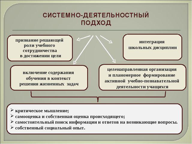 признание решающей роли учебного сотрудничества в достижении цели включение...