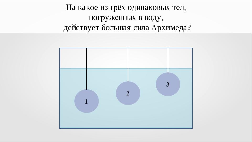На какое из трёх одинаковых тел, погруженных в воду, действует большая сила А...