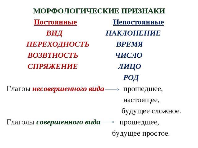 МОРФОЛОГИЧЕСКИЕ ПРИЗНАКИ ПостоянныеНепостоянные ВИДНАКЛОНЕНИЕ ПЕРЕХ...