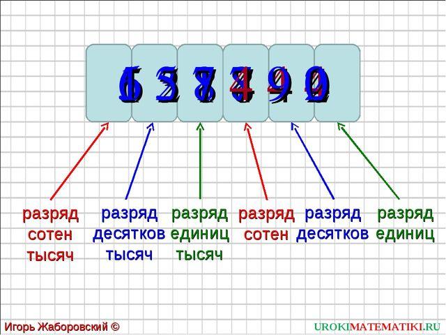 UROKIMATEMATIKI.RU Игорь Жаборовский © 2011 5 2 1 8 9 4 разряд сотен тысяч ра...
