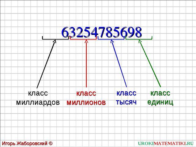 UROKIMATEMATIKI.RU Игорь Жаборовский © 2011 63254785698 класс миллиардов клас...