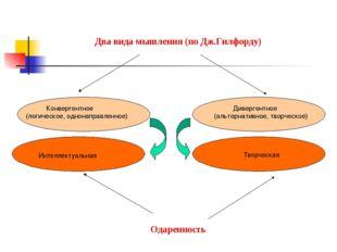 Два вида мышления (по Дж.Гилфорду) Конвергентное (логическое, однонаправленно