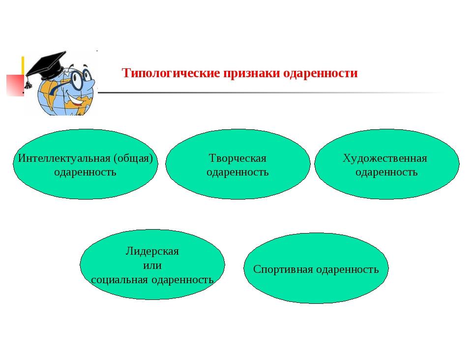 Типологические признаки одаренности Интеллектуальная (общая) одаренность Твор...