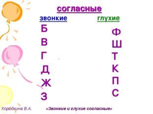 согласные Коробкина В.А. «Звонкие и глухие согласные» звонкие глухие г Б В Г