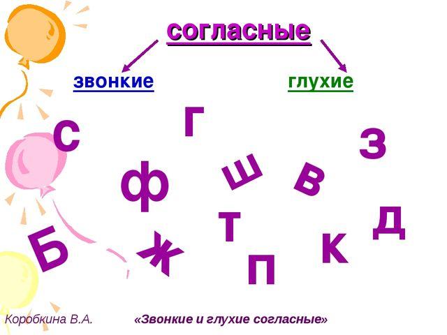согласные Коробкина В.А. «Звонкие и глухие согласные» звонкие глухие Б в г д...