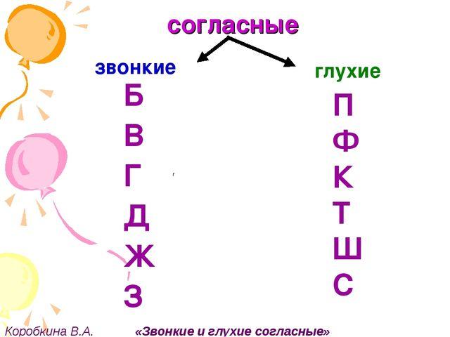 согласные Коробкина В.А. «Звонкие и глухие согласные» звонкие глухие г Б В Г...