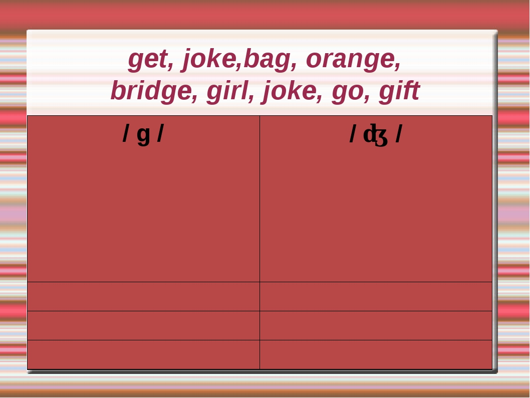 get, joke,bag, orange, bridge, girl, joke, go, gift / g // ʤ /