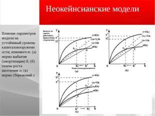 Неокейнсианские модели Влияние параметров модели на устойчивый уровень капита