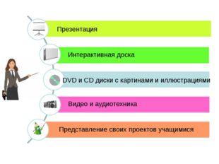 Презентация Интерактивная доска DVD и CD диски с картинами и иллюстрациями Ви