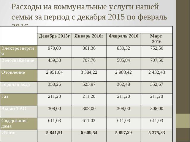 Расходы на коммунальные услуги нашей семьи за период с декабря 2015 по феврал...