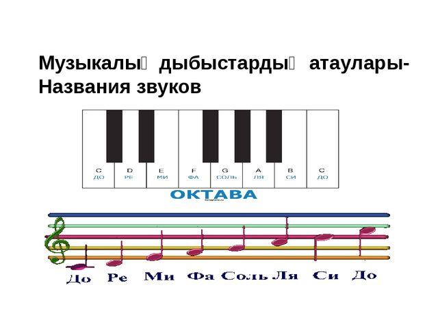 Музыкалық дыбыстардың атаулары-Названия звуков