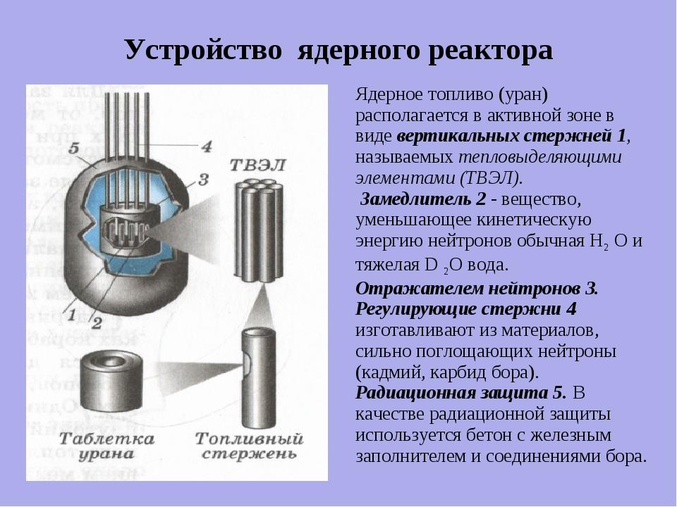 Устройство ядерного реактора Ядерное топливо (уран) располагается в активной...