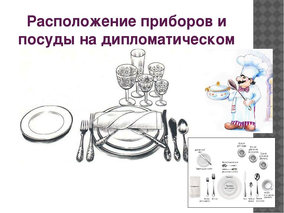 Расположение приборов и посуды на дипломатическом приеме.