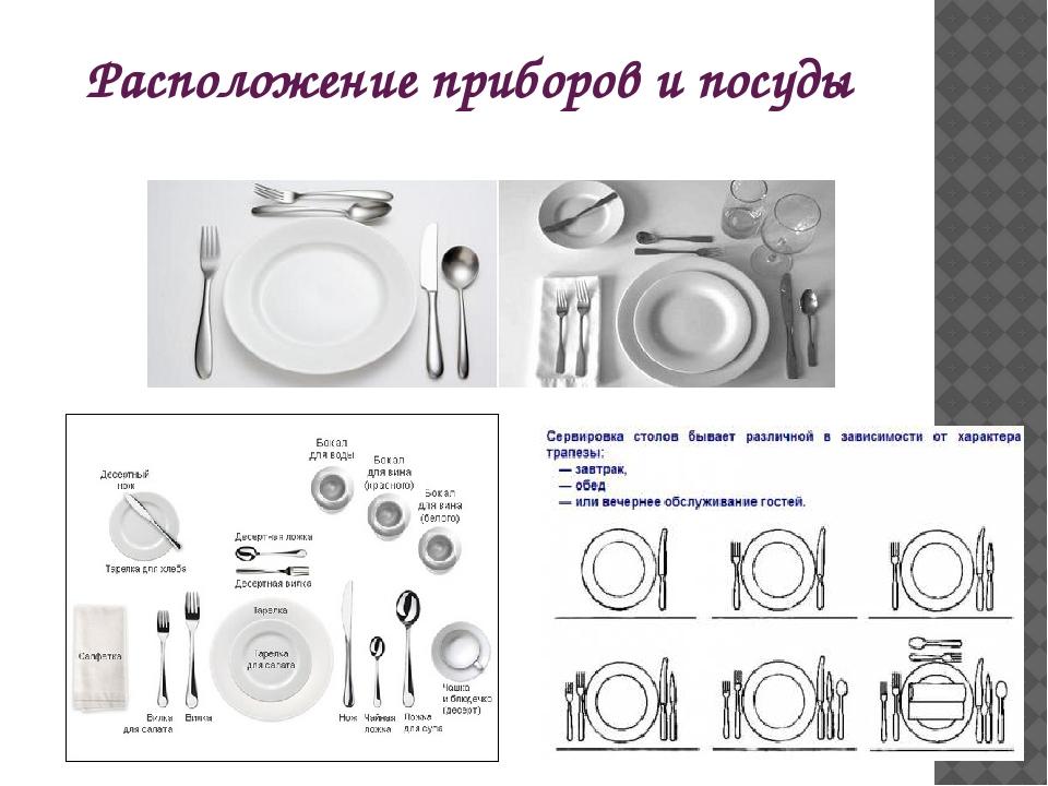 Расположение приборов и посуды
