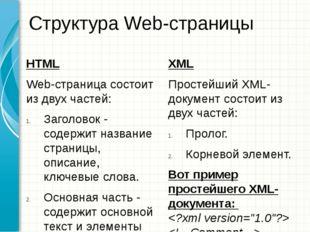 Структура Web-страницы HTML Web-страница состоит из двух частей: Заголовок -