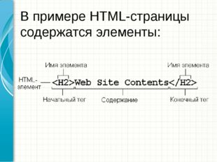 В примере HTML-страницы содержатся элементы: Образец заголовка