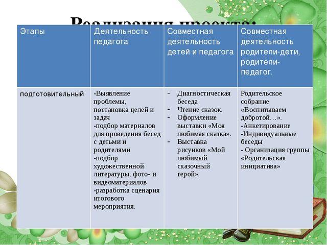 Реализация проекта: Этапы Деятельностьпедагога Совместная деятельность детей...
