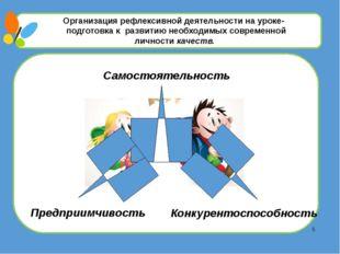 Организация рефлексивной деятельности на уроке- подготовка к развитию необх