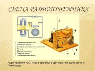 Радиоприемник А.С.Попова хранится в Центральном музее связи в Ленинграде