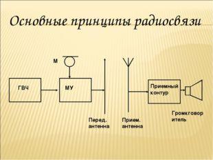 ГВЧ МУ М Перед. антенна Прием. антенна Приемный контур Громкговоритель Основн