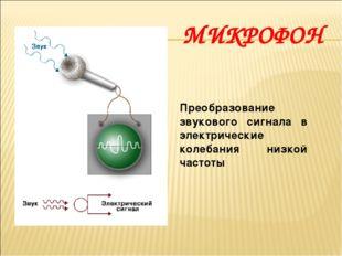 Преобразование звукового сигнала в электрические колебания низкой частоты МИК