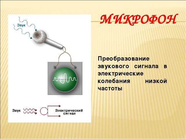 Преобразование звукового сигнала в электрические колебания низкой частоты МИК...