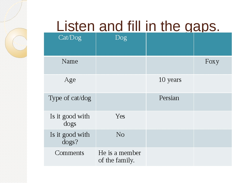 Listen and fill in the gaps. Cat/Dog Dog Name Foxy Age 10 years Type of cat/d...