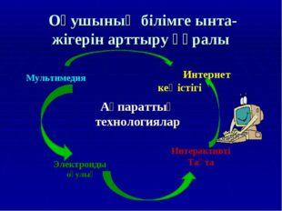 Оқушының білімге ынта- жігерін арттыру құралы Ақпараттық технологиялар Интер