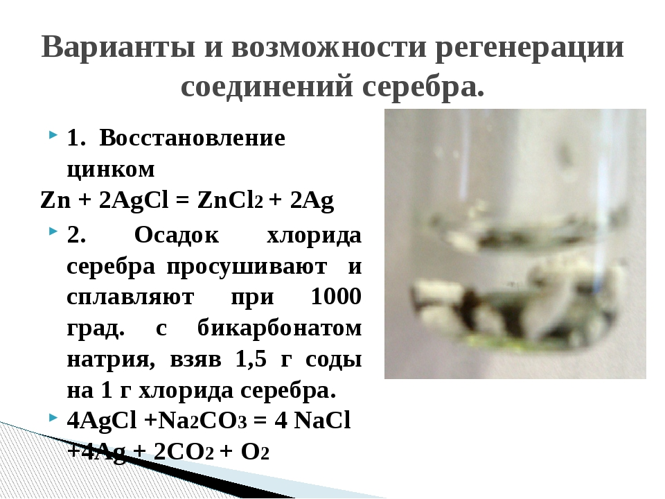 Варианты и возможности регенерации соединений серебра. 1. Восстановление цинк...