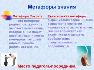 Метафоры знания Метафора Сократа - это метафора родовспоможения: у человека е