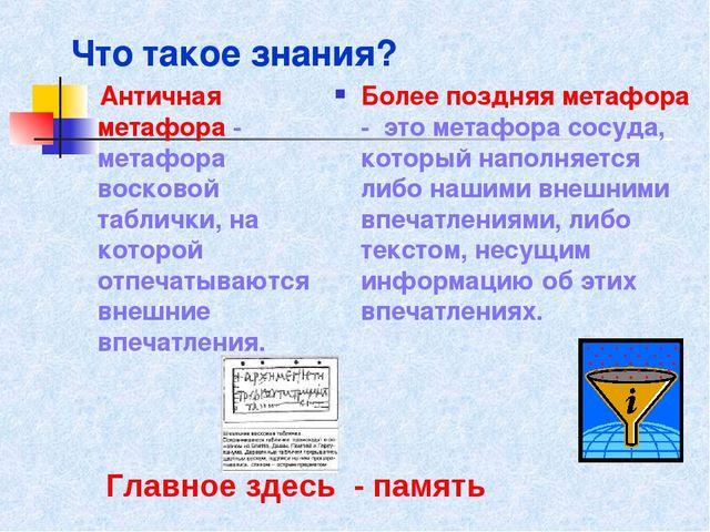 Что такое знания? Античная метафора - метафора восковой таблички, на которой...