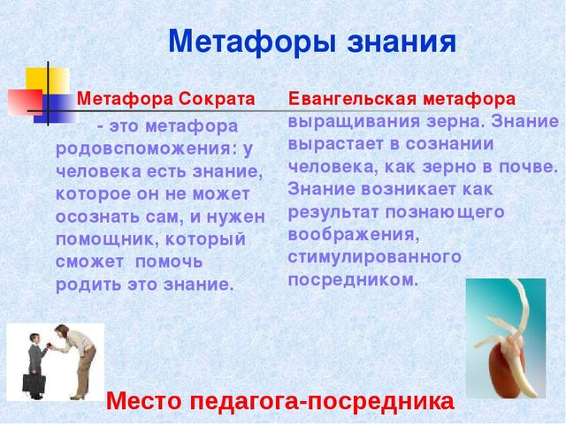 Метафоры знания Метафора Сократа - это метафора родовспоможения: у человека е...