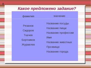 Какое предложено задание? 8 фамилия значение Рязанов Сидоров Ткачев Бортнико
