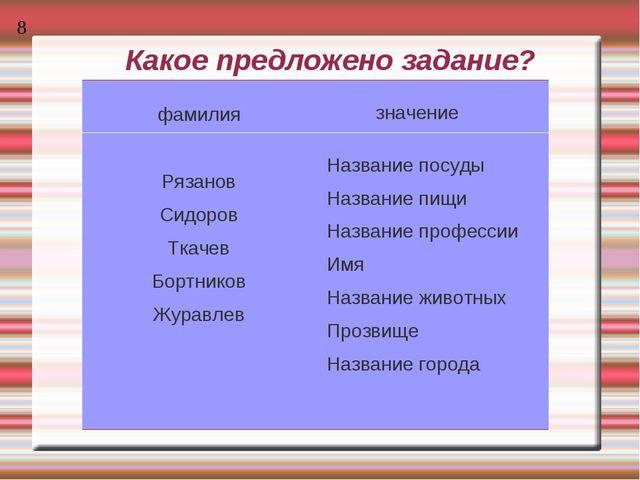 Какое предложено задание? 8 фамилия значение Рязанов Сидоров Ткачев Бортнико...
