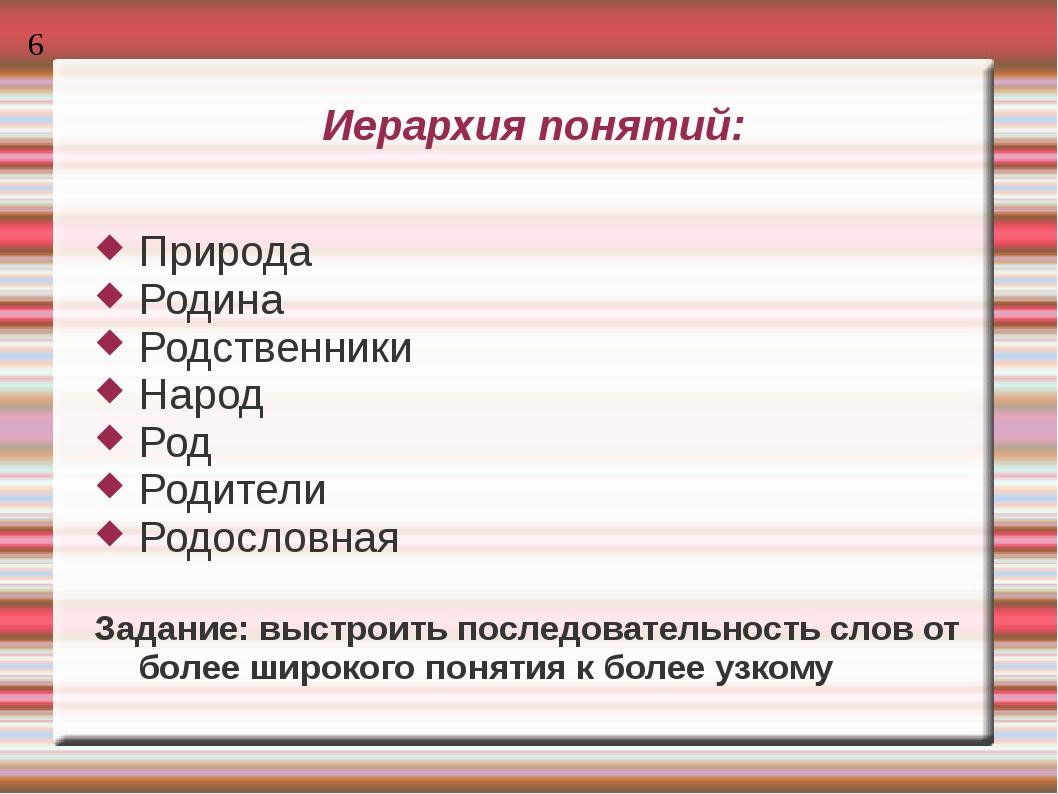 Иерархия понятий: Природа Родина Родственники Народ Род Родители Родословная...