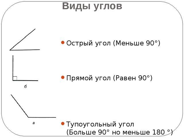 Виды углов Острый угол (Меньше 90°) Прямой угол (Равен 90°) Тупоугольный угол...