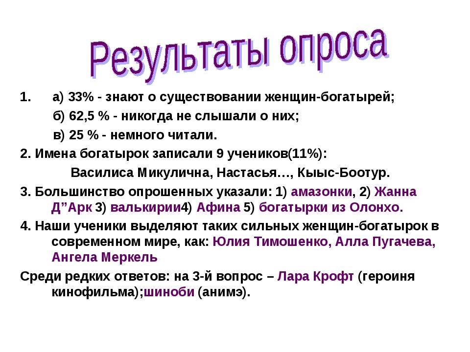 1. а) 33% - знают о существовании женщин-богатырей; б) 62,5 % - никогда не сл...