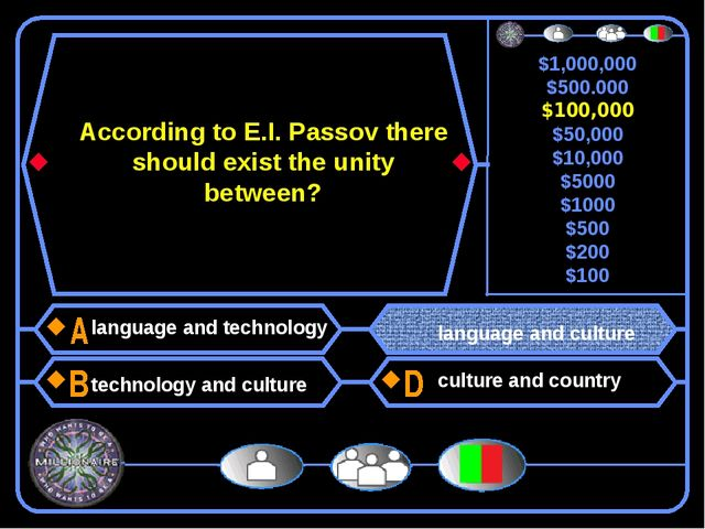 A te language and technology technology and culture language and culture cult...